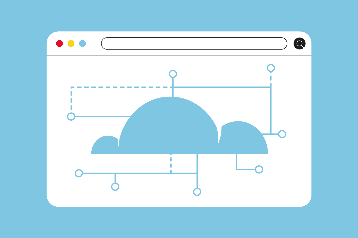 The myth of the cloud CMS