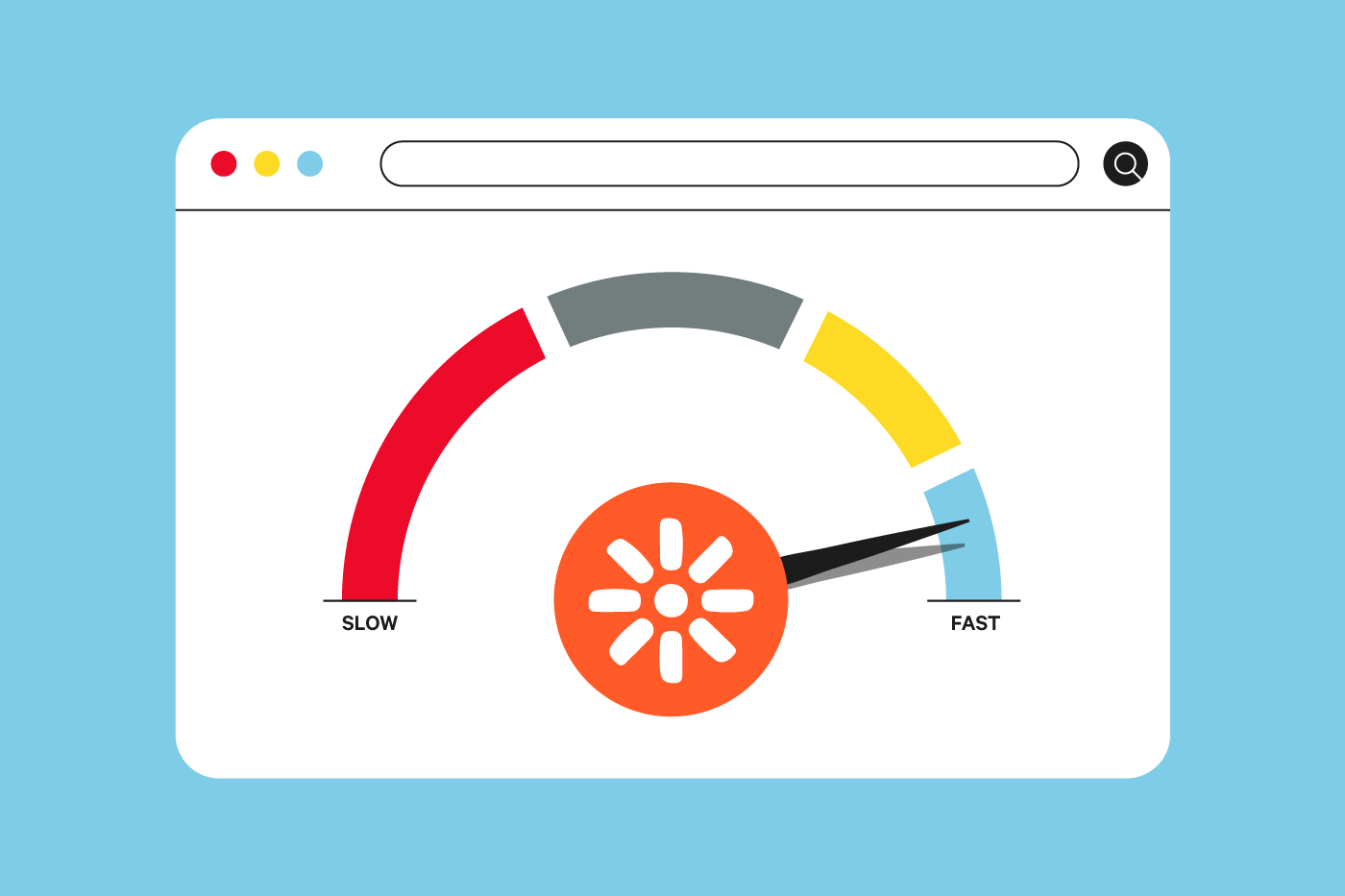 How to speed up your Kentico website