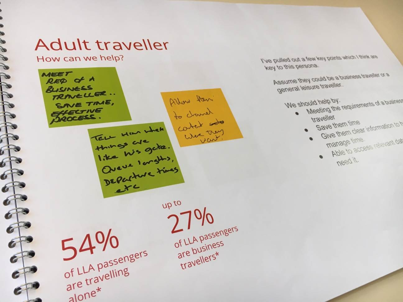 Adult traveller research board