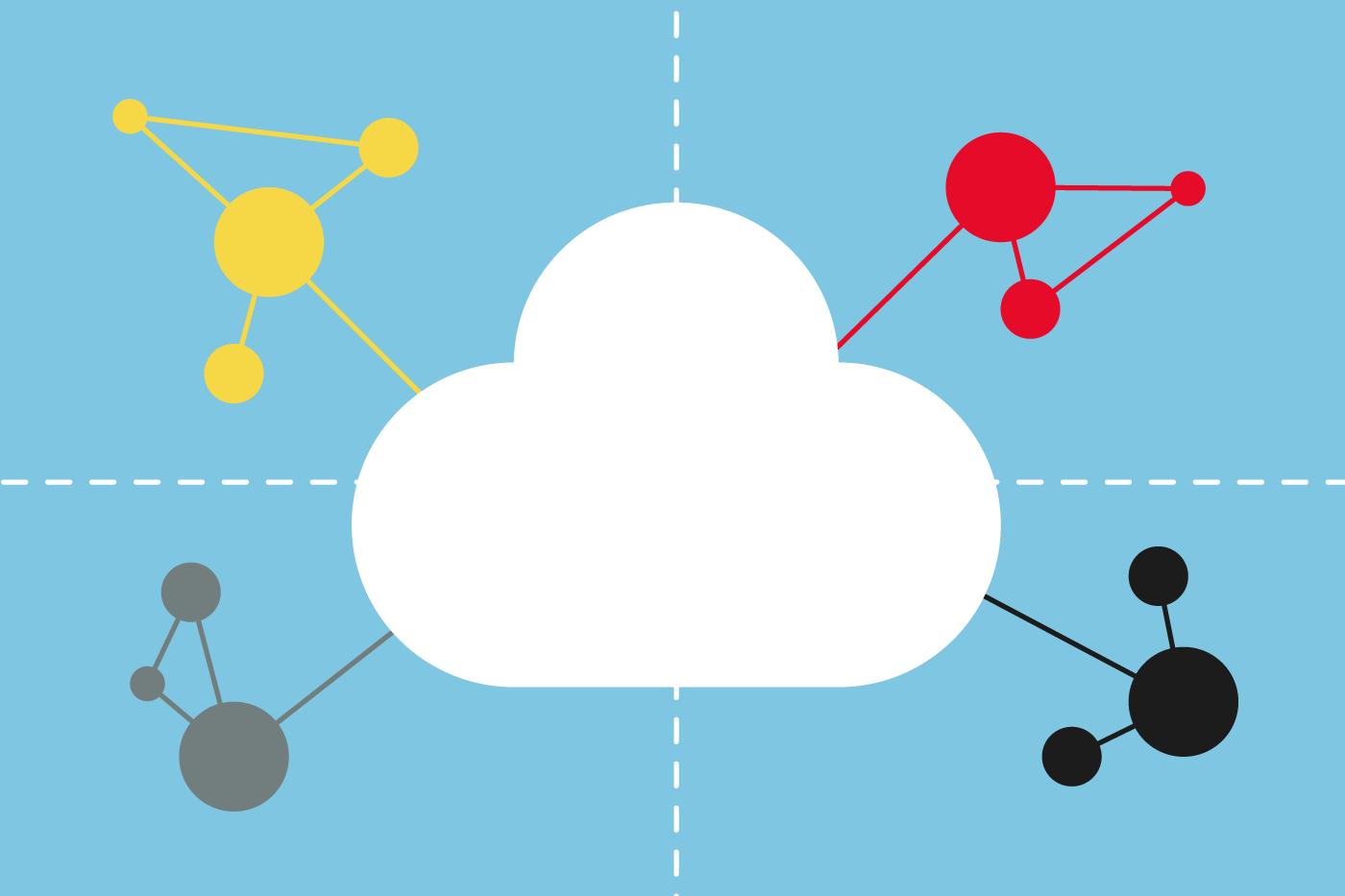 Running software in the cloud: SaaS, PaaS and IaaS